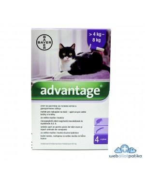 Препарат за външно обезпаразитяване - Advantage® 80 спот он за големи котки и декоративни зайци от4 - 8 кг.,  1бр. - Козметика за котки